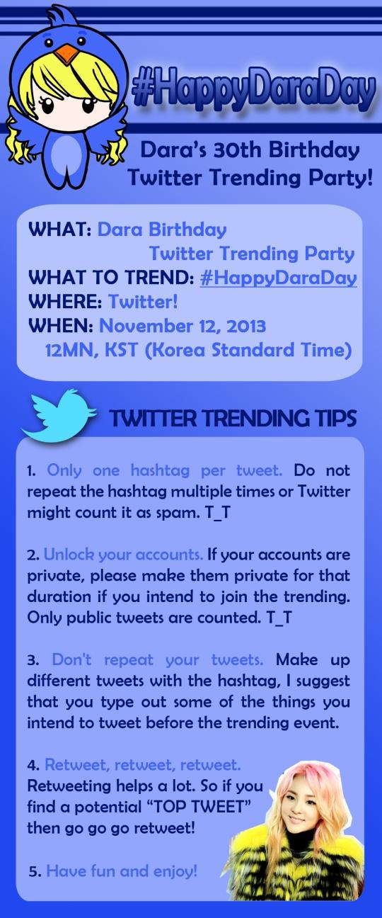 DaraTwitterTrendingParty