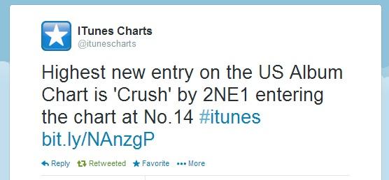 """Cap: 2NE1's """"Crush"""" Enters US iTunes Album Chart as """"Highest New"""