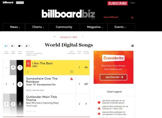 BillboardBix